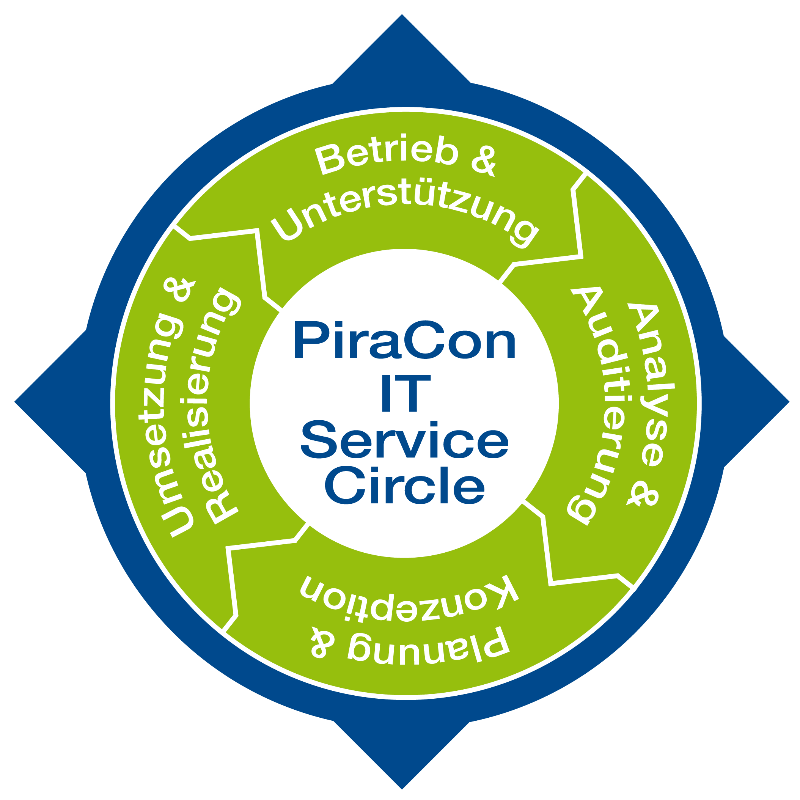 PiraCon_IT-Service-Circle800x800